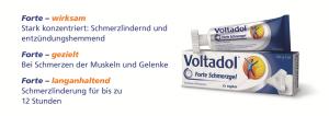 VOL_Forte_Schmerzgel